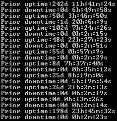 Server Uptime